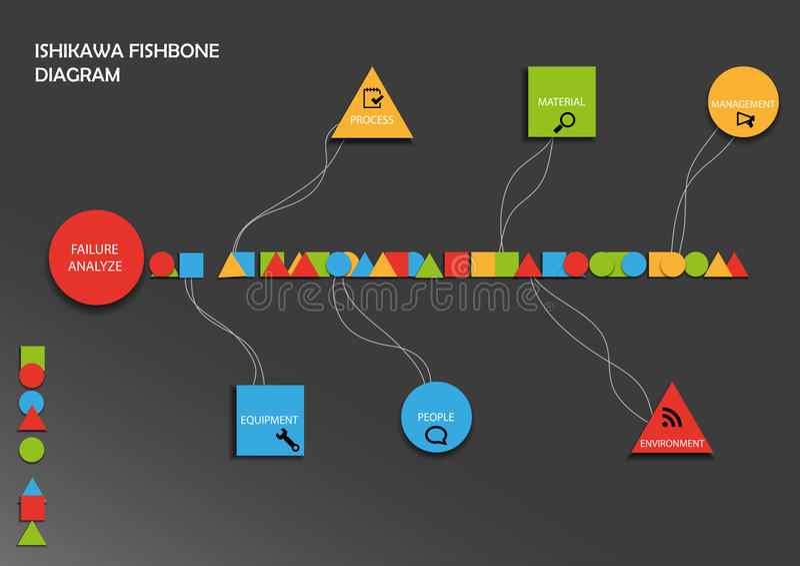 Fishbone diagram. Consists of geometric symbols on background royalty free illustration