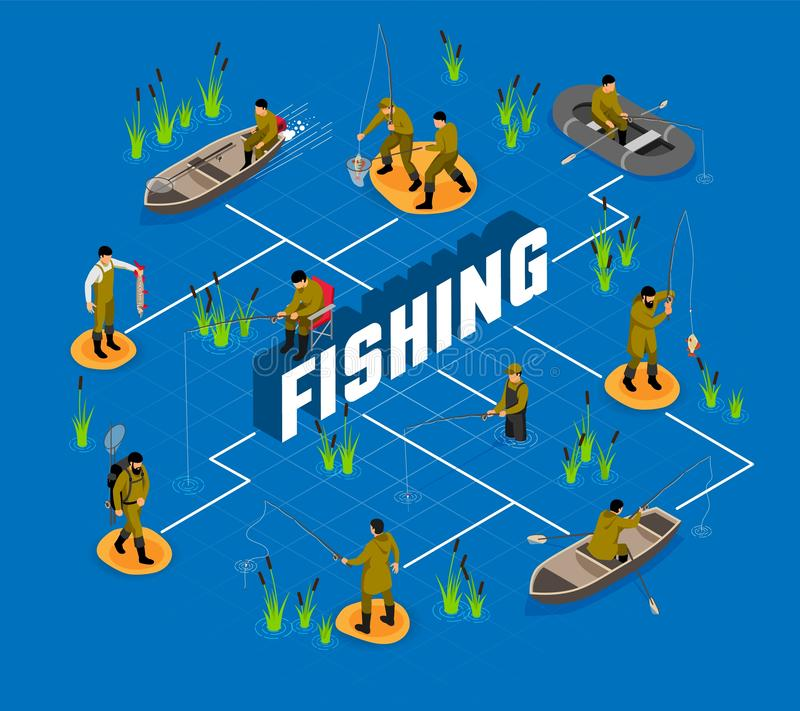 Fisherman Isometric Flowchart. Fisherman with tackles during fish catching isometric flowchart on blue background vector illustration royalty free illustration