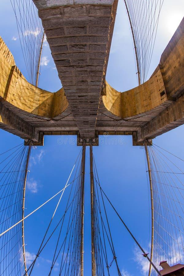 Fisheyebeeld van de Brug van Brooklyn in de Stad van New York royalty-vrije stock afbeelding