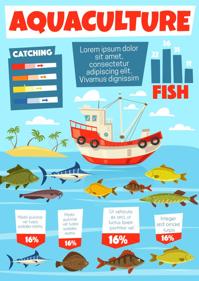 Fishing industry, aquaculture fishery infographic. Commercial fishing and aquaculture industry infographic with fish catch diagrams. Vector fishery production stock illustration
