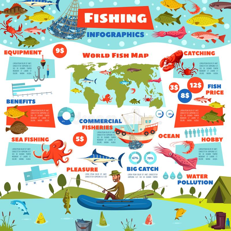Fishing infographic, fish seafood catch diagrams. Fish and seafood fishery infographic diagrams, sea and ocean fishing catch statistics. Vector fisher equipment vector illustration
