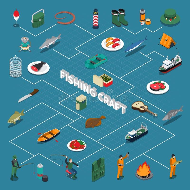 Fishing Isometric Flowchart. With fishing craft and seafood symbols vector illustration stock illustration