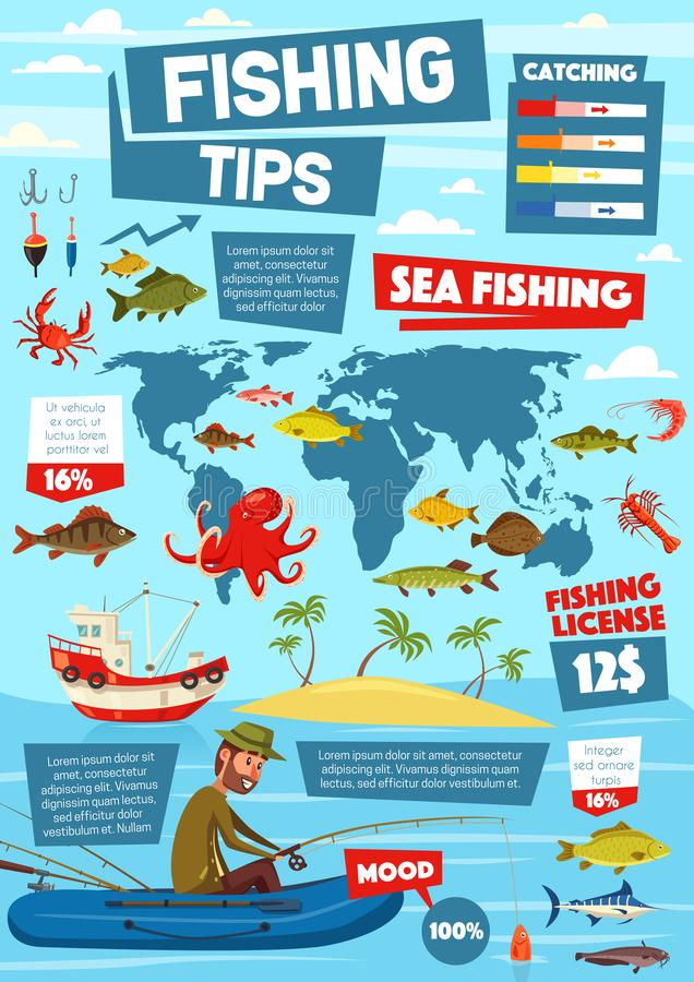 Fishing sport, sea fish catch infographic. Fishing infographic, sea fish catch diagrams and fisher license statistics. Vector fisherman tackles and lures stock illustration