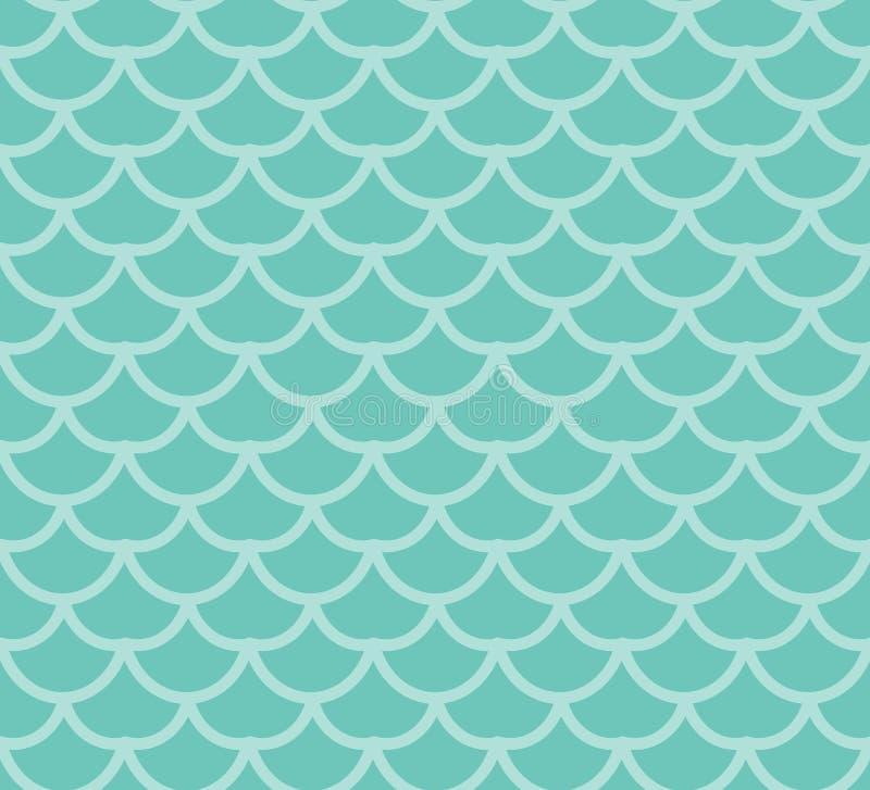 fiskmodellen skalar seamless Fiska ändlös bakgrund för hud, sjöjungfrusvansen som upprepar textur också vektor för coreldrawillus royaltyfri illustrationer
