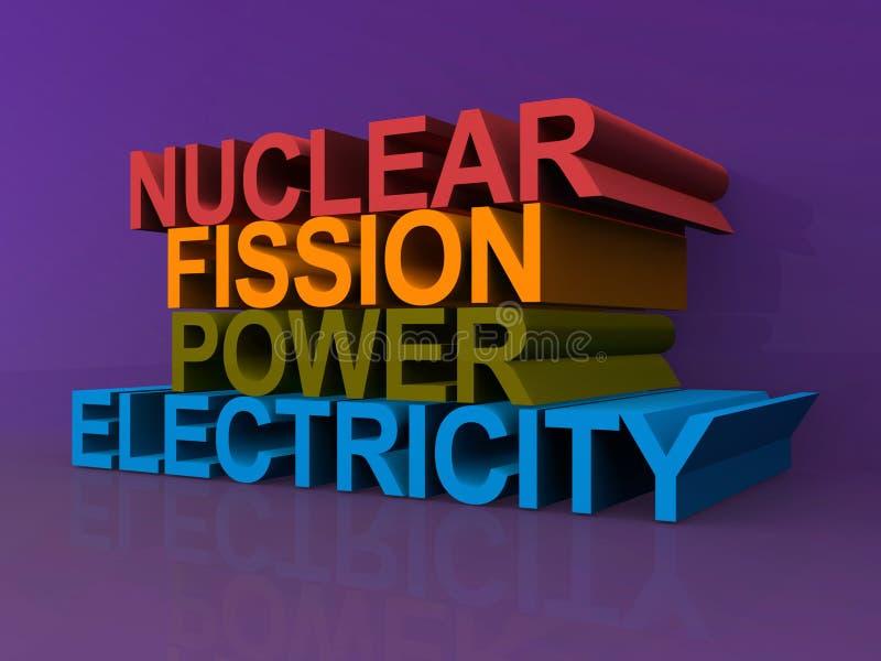 Fissionmakt och elektricitet stock illustrationer