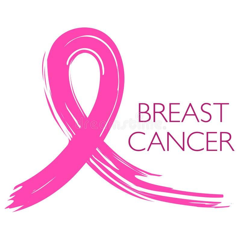 Fita cor-de-rosa como a conscientização do câncer da mama das mulheres ilustração do vetor