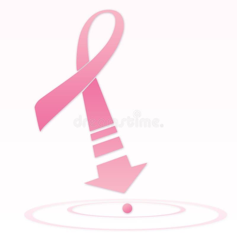 Fita cor-de-rosa do cancro da mama ilustração royalty free