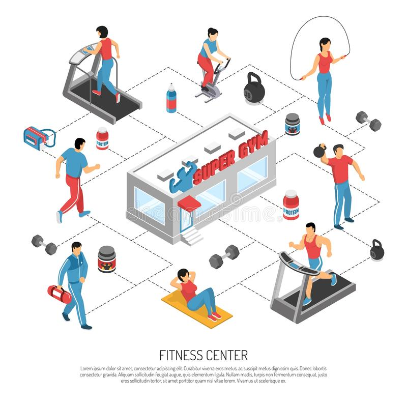 Fitness Center Isometric Flowchart Poster royalty free illustration