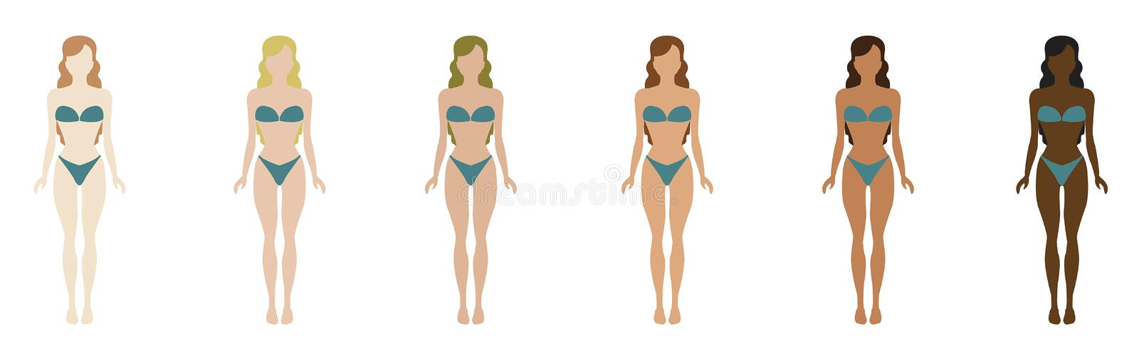 Fitzpatrick skin type, phototypes, girls, color of the complexion. Tanning vector illustration
