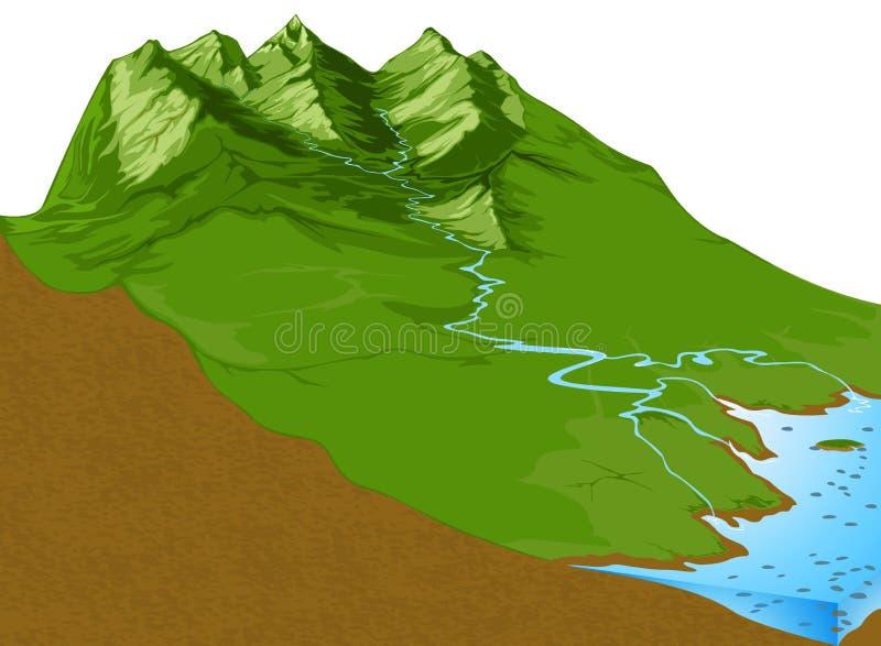 Fiumi illustrazione vettoriale