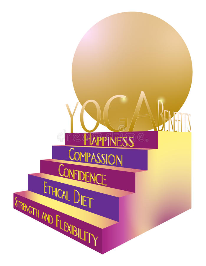 Five Benefits of Yoga Exercise Illustration. The five core benefits of Yoga: Happiness, increased compassion, gaining confidence, ethical diet, increased stock illustration