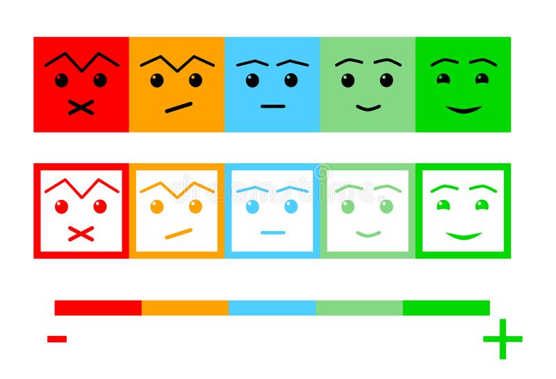 Five Color Faces Feedback/Mood. Set five faces scale - smile neutral sad - isolated vector illustration. Flat design. vector illustration
