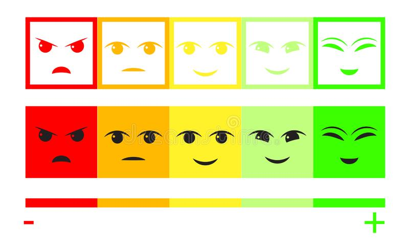Five Color Faces Feedback/Mood. Set five faces scale - smile neutral sad - isolated vector illustration. Scale bar rating feedback royalty free illustration