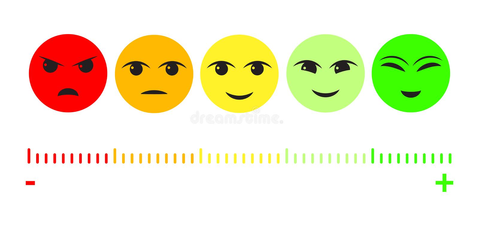Five Color Faces Feedback/Mood. Set five faces scale - smile neutral sad - isolated vector illustration. Scale bar rating feedback. From red to green. Flat stock illustration