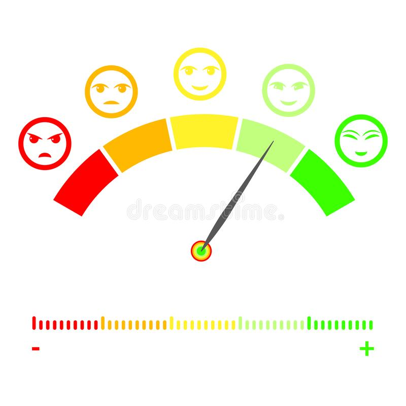 Five Color Faces Feedback/Mood. Set five faces scale - smile neutral sad - isolated vector illustration. Detailed illustration of royalty free illustration