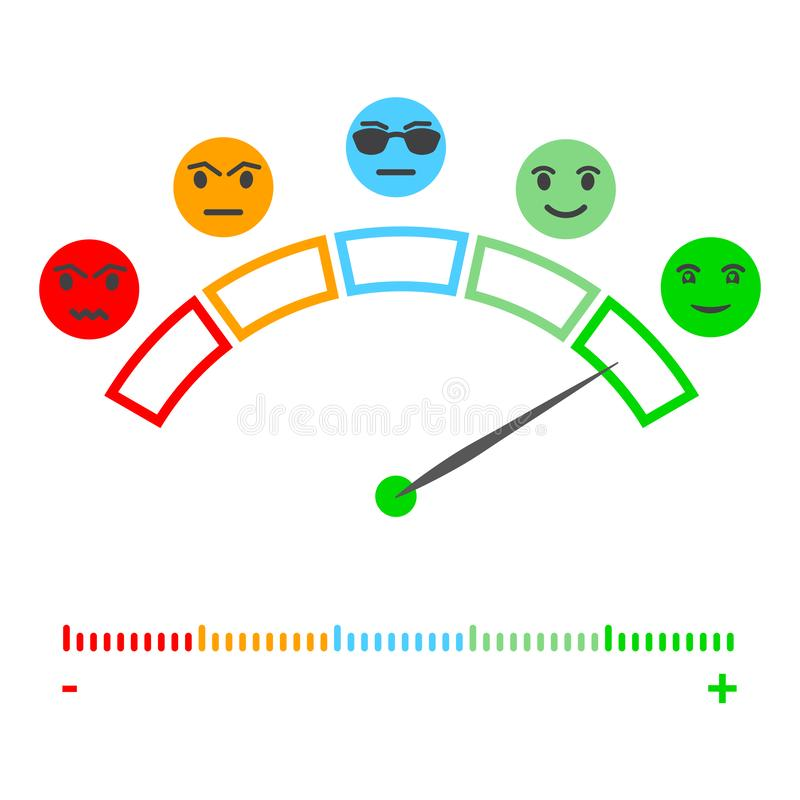 Five Color Faces Feedback/Mood. Set five faces scale - smile neutral sad - isolated vector illustration. Detailed illustration of vector illustration