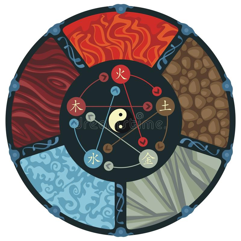 The Five Elements royalty free illustration