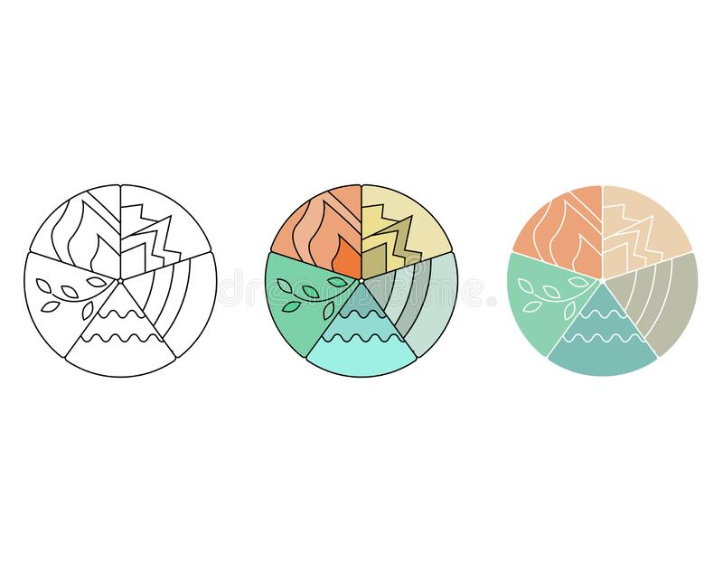 Five elements design. Chinese concept royalty free illustration