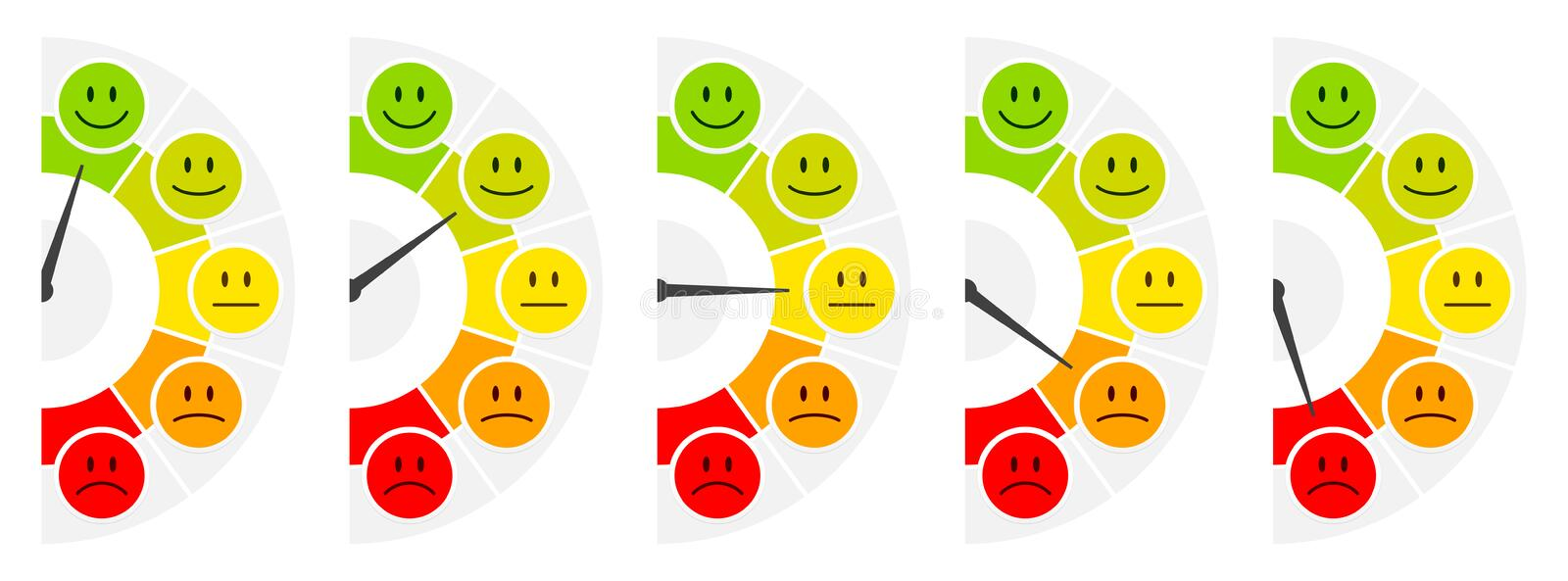 Five Faces Color Barometer Public Opinion Vertical Right Side. Collection Of Five Faces Color Barometer Public Opinion Vertical Right Side royalty free illustration