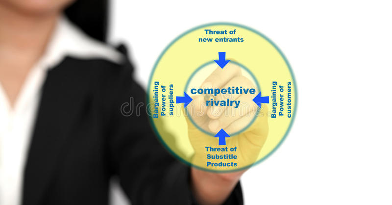 Five forces business diagram. Asian business woman writing Competitive rivalry porter five forces business whiteboard diagram stock images