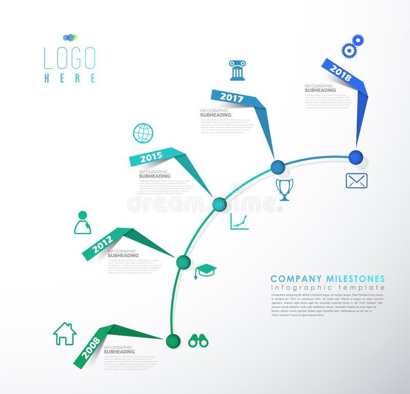 Five green, blue vector progress ribbon steps illustration stock illustration