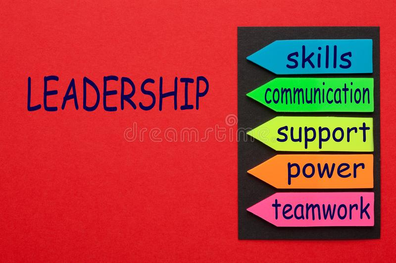 Five Leadership Milestones. Leadership Milestones to Set with keywords written on red background. Business concept royalty free stock photography