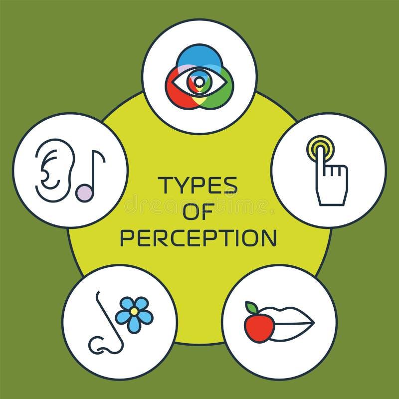 Five senses concept royalty free illustration