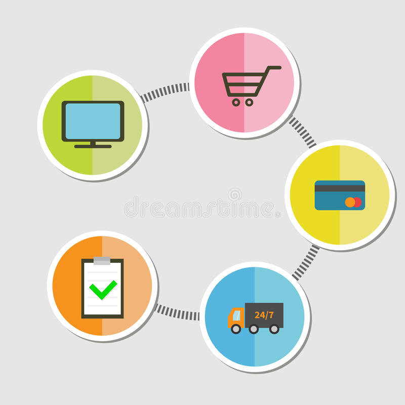 Five step round icon timeline infographic Online shopping concept Search, order, pay, deliver, receive Flat design style royalty free illustration
