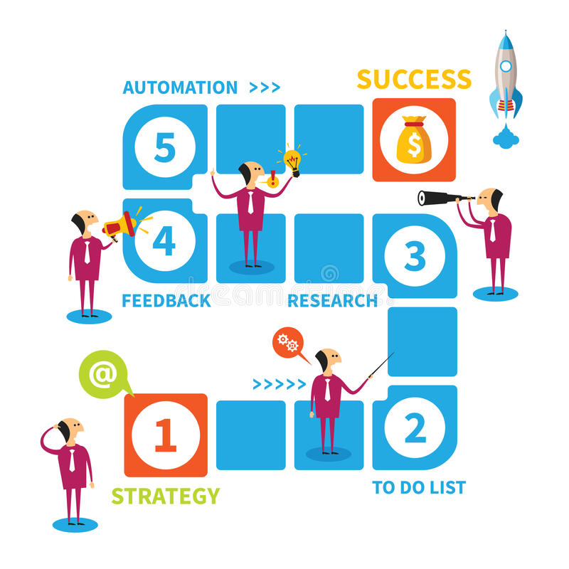 Five steps to success vector concept in flat style royalty free illustration