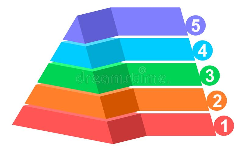 Five Steps Pyramid Infographics Template. Five steps triangle in pyramid model for illustration and business infographics presentation template stock illustration