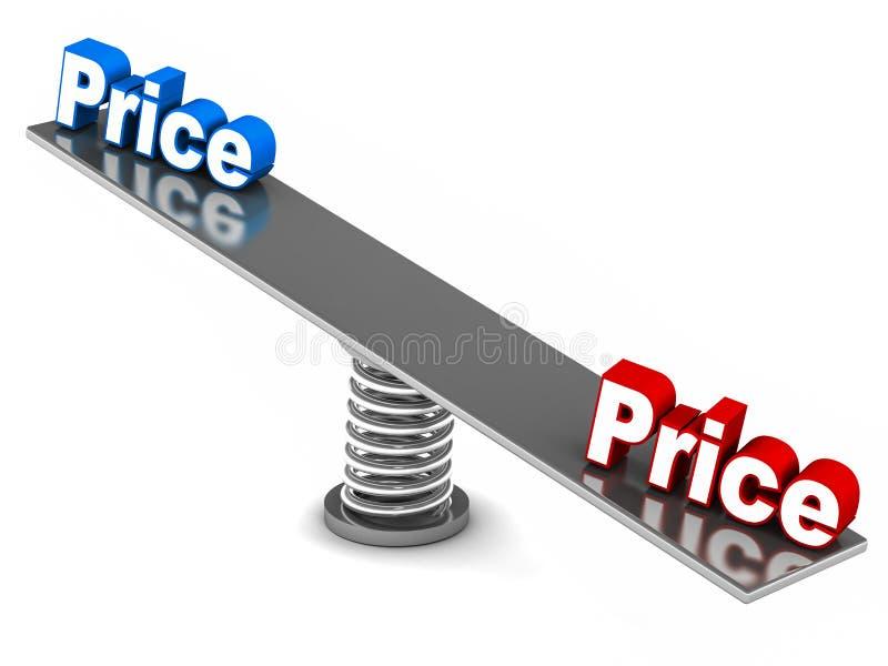 Comparação do preço ilustração do vetor