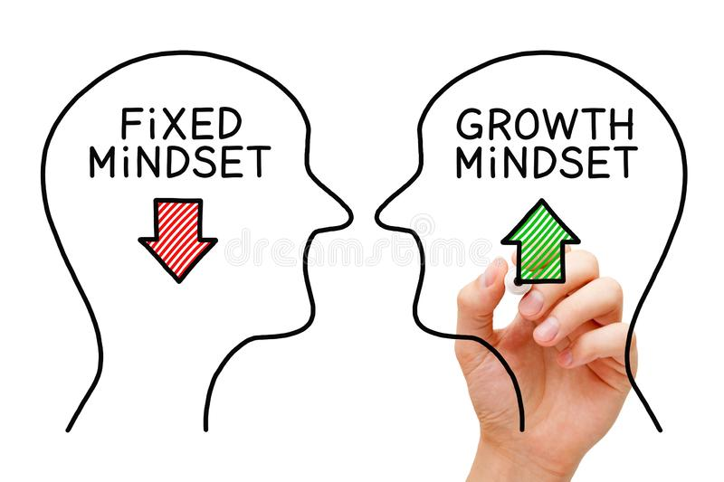 Fixed Mindset Vs Growth Mindset Concept. Hand drawing Fixed Mindset vs Growth Mindset success concept with black marker on transparent wipe board stock photography