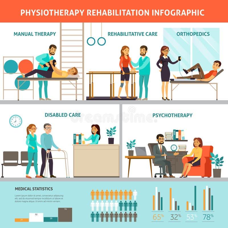 Fizjoterapia Infographic I rehabilitacja ilustracji