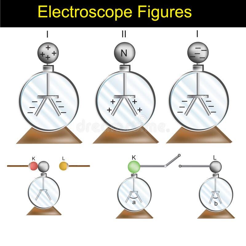 Fizyka - elektroskop kształtuje wersję 02 ilustracja wektor