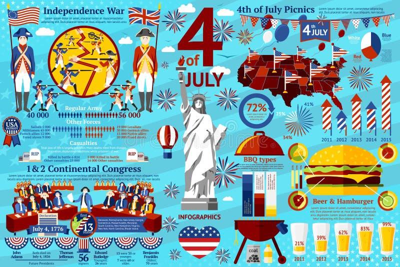 Fjärde Juli infographics, historiska händelser - krig vektor illustrationer