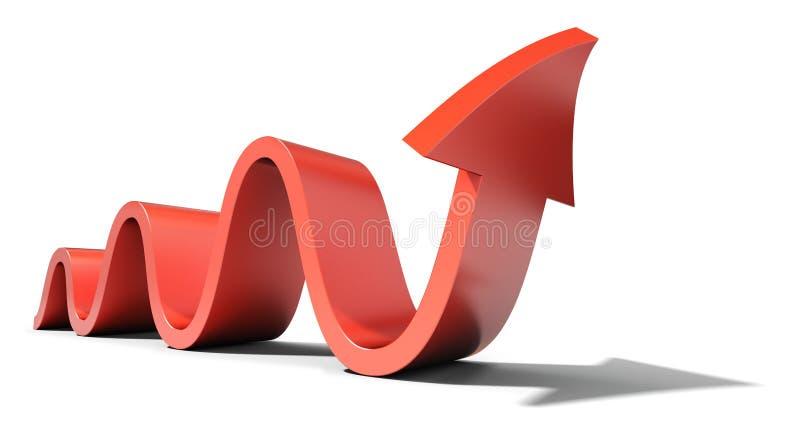Flèche sinusoïdale illustration de vecteur