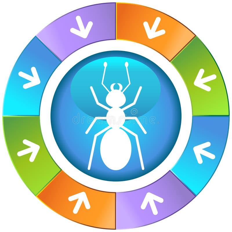 Flèches avec la roue - fourmi illustration stock