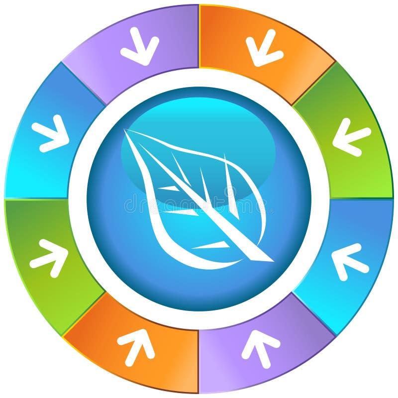 Flèches avec la roue - lame illustration libre de droits