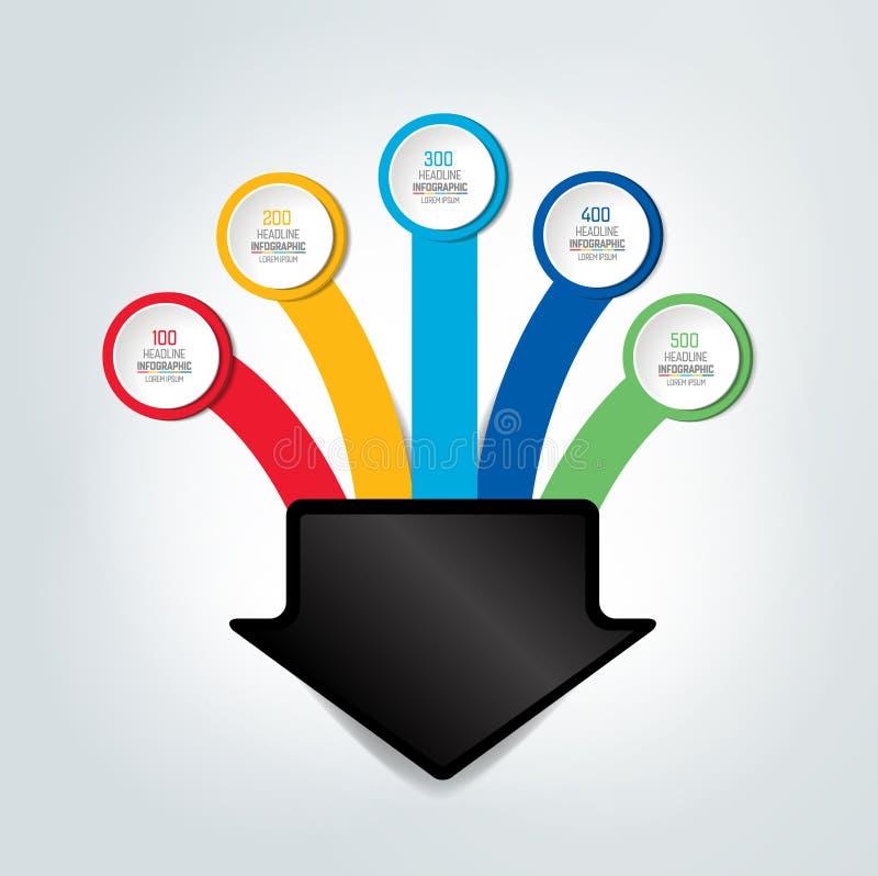 5 flèches fusionnant dans un point Diagramme d'Infographics, plan illustration stock