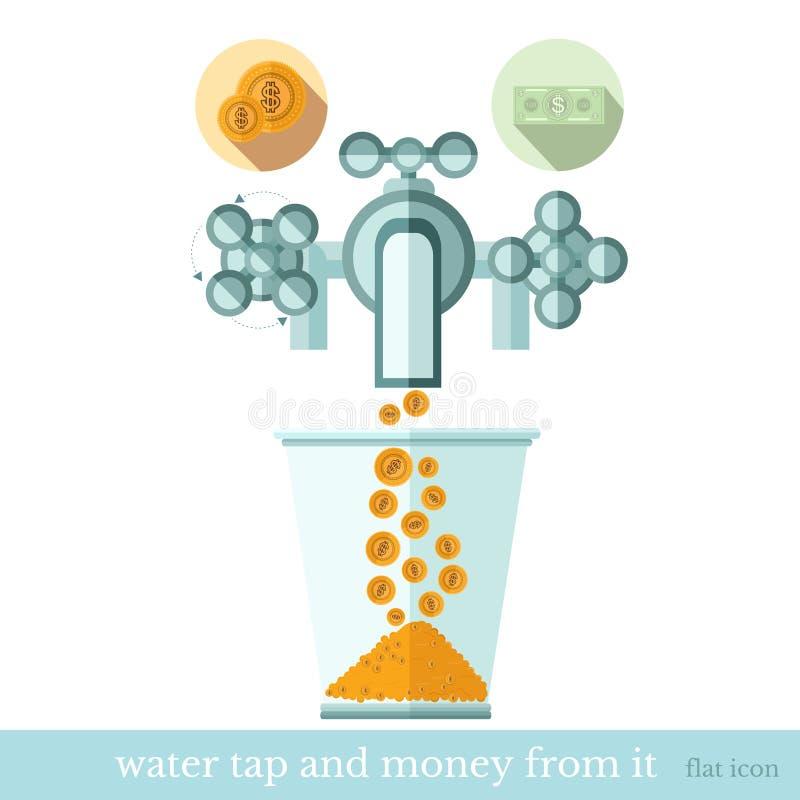 Flödar guld- mynt för plan begreppsaffärssymbol från vattenklappet till exponeringsglas stock illustrationer