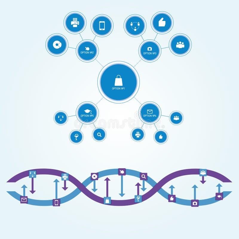 Flödesdiagramintrig av cirklar av olika format förbindelse av raka linjer i plan stil Växelverkan visas som kedja av DNA:t royaltyfri illustrationer
