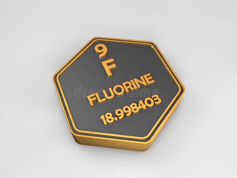 Flor f forma hexagonal de la tabla peridica del elemento download flor f forma hexagonal de la tabla peridica del elemento qumico stock de urtaz Choice Image