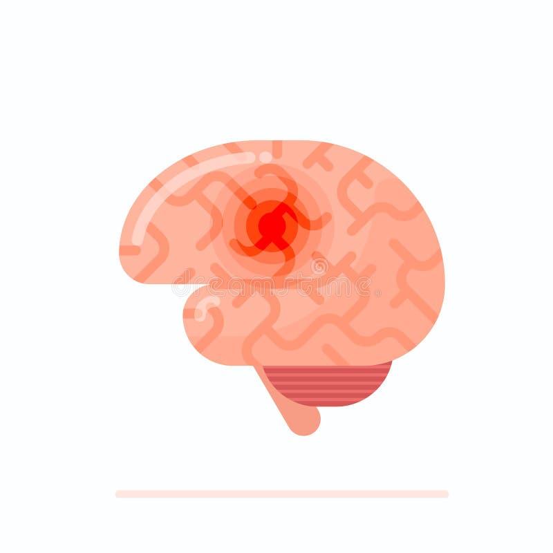 Flache Designillustration des menschlichen Gehirns vektor abbildung