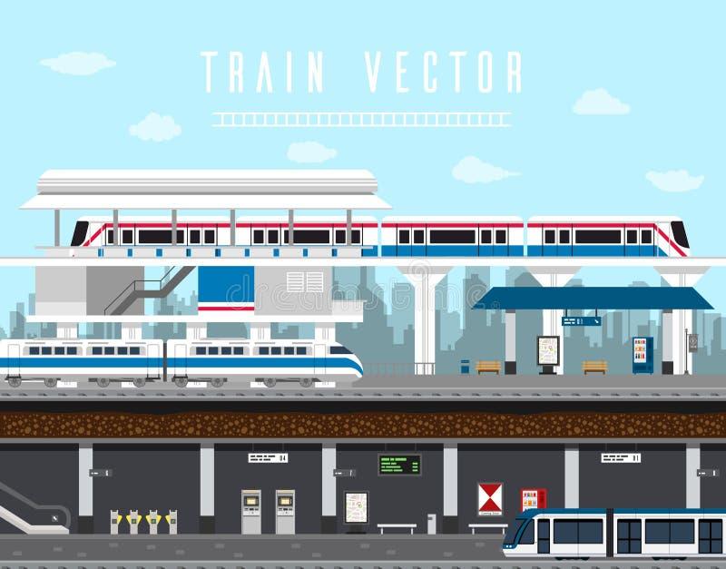 Flacher Designsatz des Zugs, Himmel-Zug, U-Bahn-Vektor lizenzfreie abbildung