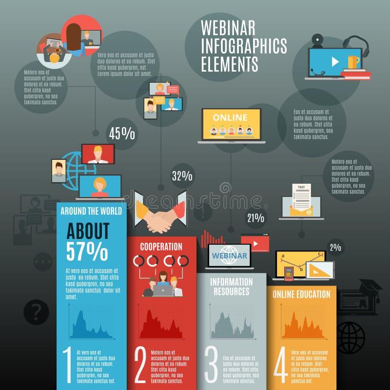 Flacher Plan Webinar Infographic stock abbildung