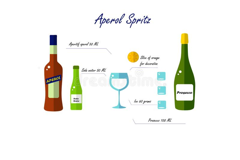 Flacher Vektor Rezept Aperol spritz Flaschen, Eis, Glas, orange auf einem weißen Hintergrund lizenzfreie abbildung