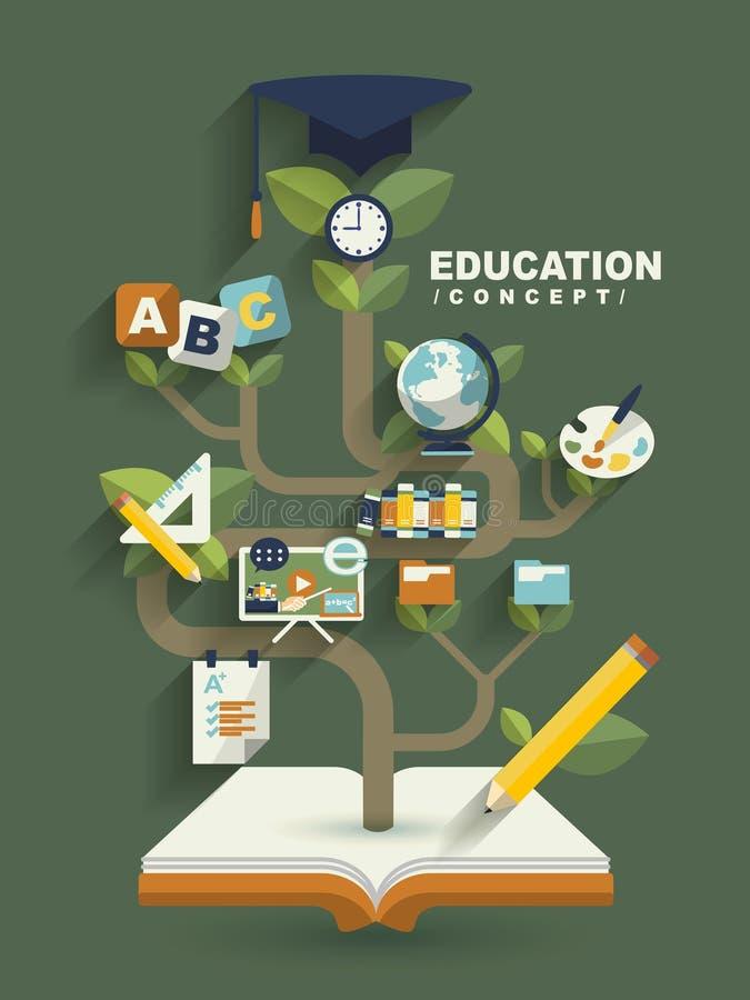 Flaches Design des kreativen Bildungskonzeptes lizenzfreie abbildung