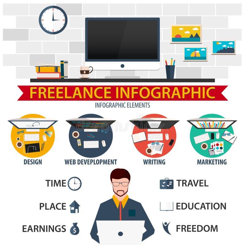 Flaches Design Freiberuflich tätige infographic und infographic Elemente Design, Web-Entwicklung, Schreiben und Marketing vektor abbildung