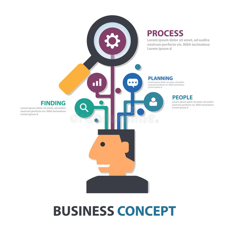 Flaches Design kreativer Geschäftsmanndarstellungsschablone Infographic-Elemente stellte für Marketing der Broschürenflieger-Bros lizenzfreie abbildung