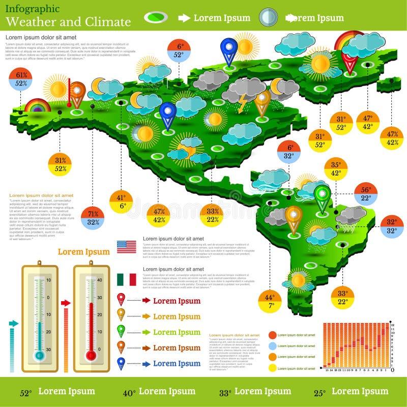 Flaches Entwurf infographics mit Wettervorhersagebericht und -ikonen auf Amerika vektor abbildung